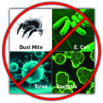 Germs and dust mites